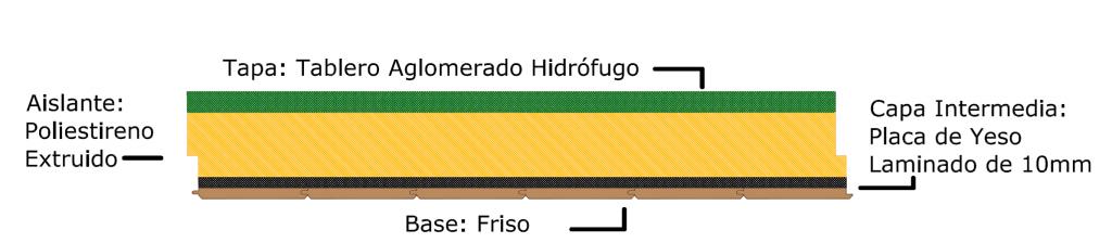 panel sandwich 4 capas ignifugo madera esquema